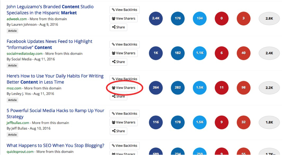 Use BuzzSumo to find people who may share your content